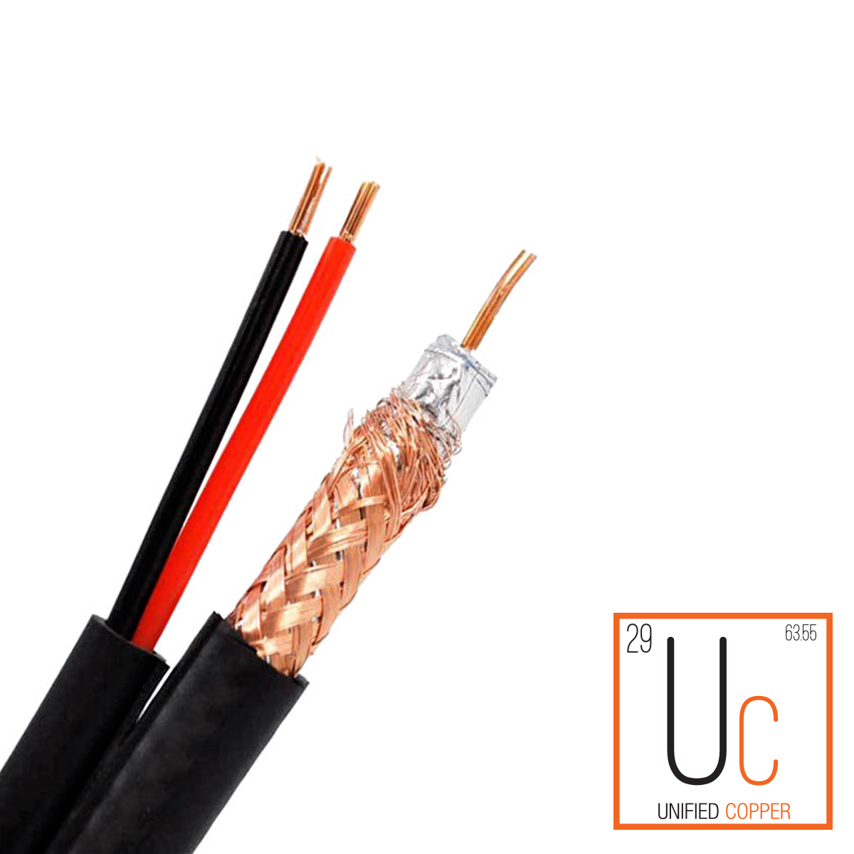 Uc Rgpwbk500 Sm Copper Wiring Devices