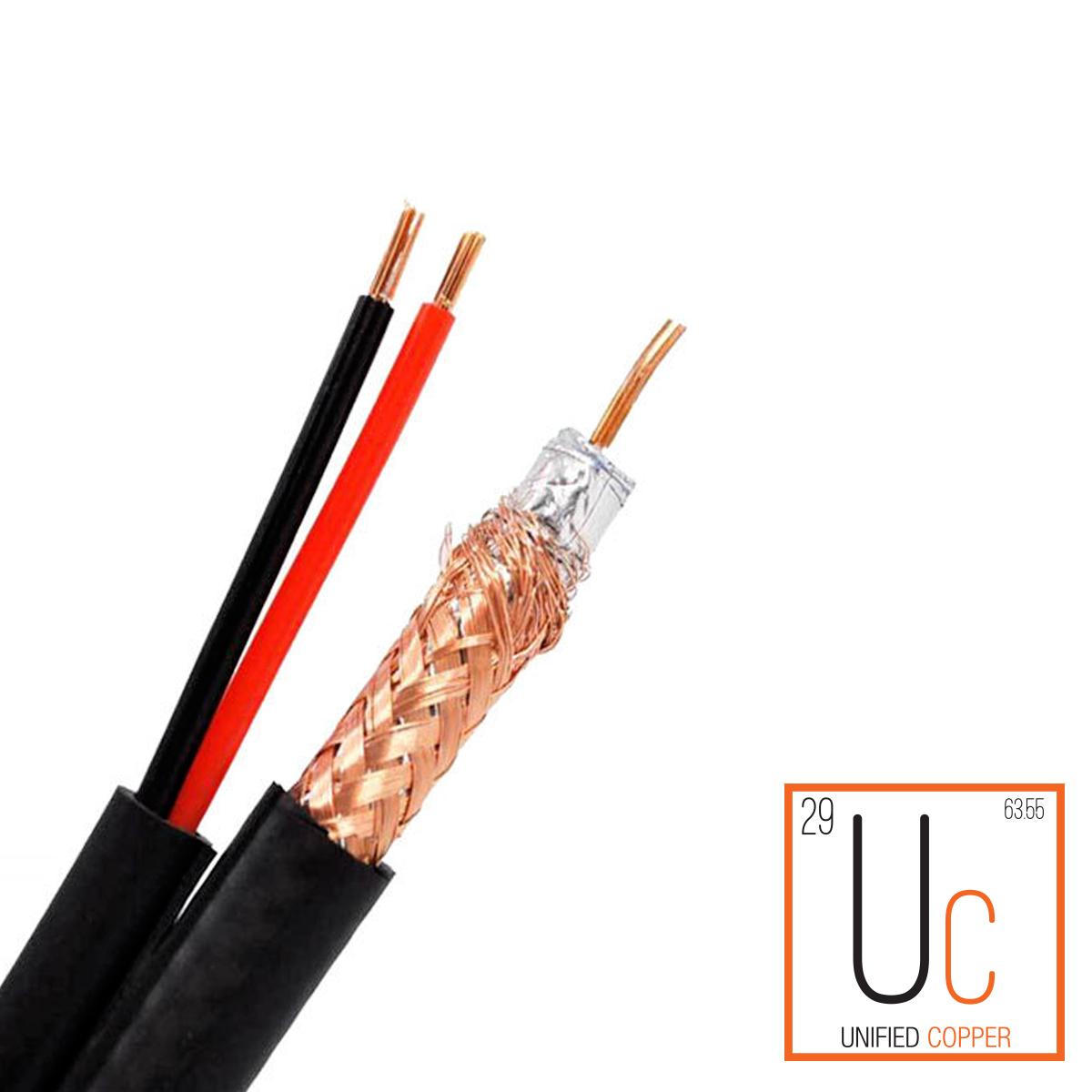 Uc Rgpwbk500 Sm Copper Wiring Devices